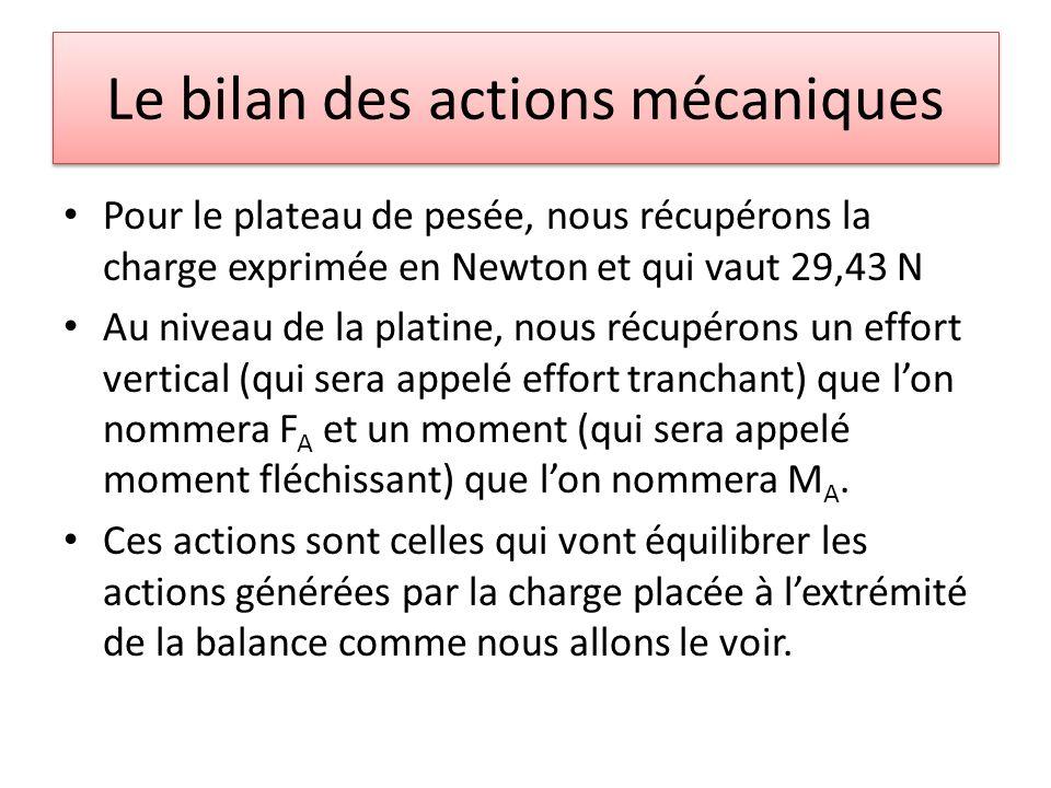 Le bilan des actions mécaniques Pour le plateau de pesée, nous récupérons la charge exprimée en Newton et qui vaut 29,43 N Au niveau de la platine, no