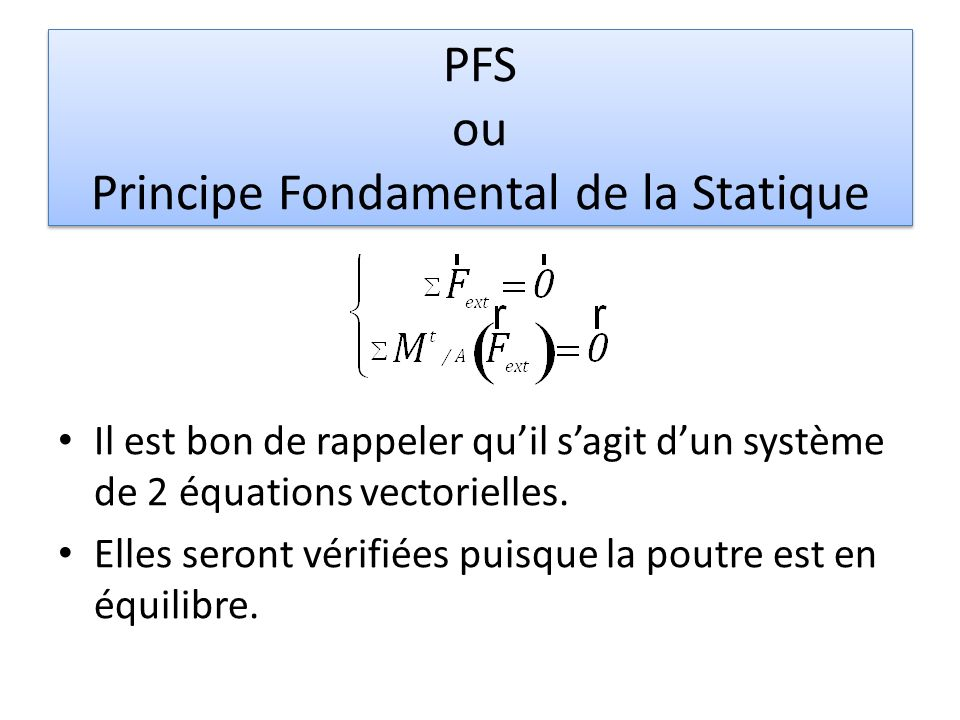 PFS ou Principe Fondamental de la Statique Il est bon de rappeler quil sagit dun système de 2 équations vectorielles. Elles seront vérifiées puisque l
