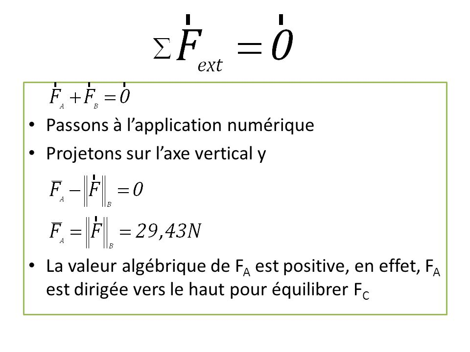 Passons à lapplication numérique Projetons sur laxe vertical y La valeur algébrique de F A est positive, en effet, F A est dirigée vers le haut pour é