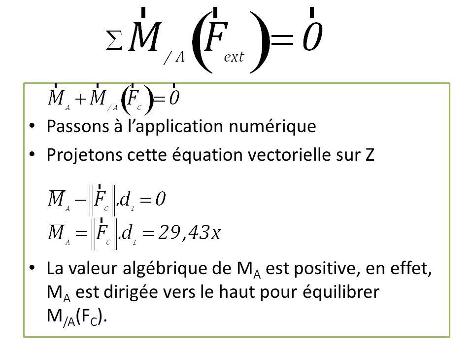 Passons à lapplication numérique Projetons cette équation vectorielle sur Z La valeur algébrique de M A est positive, en effet, M A est dirigée vers l
