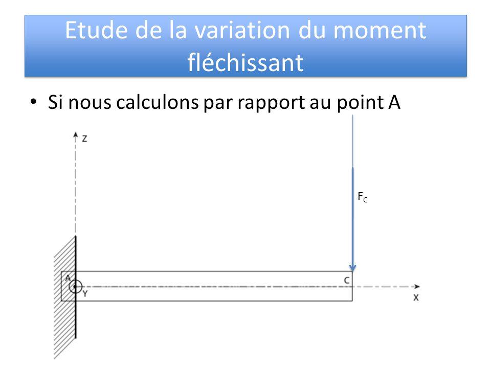 Etude de la variation du moment fléchissant Si nous calculons par rapport au point A d1d1 FCFC
