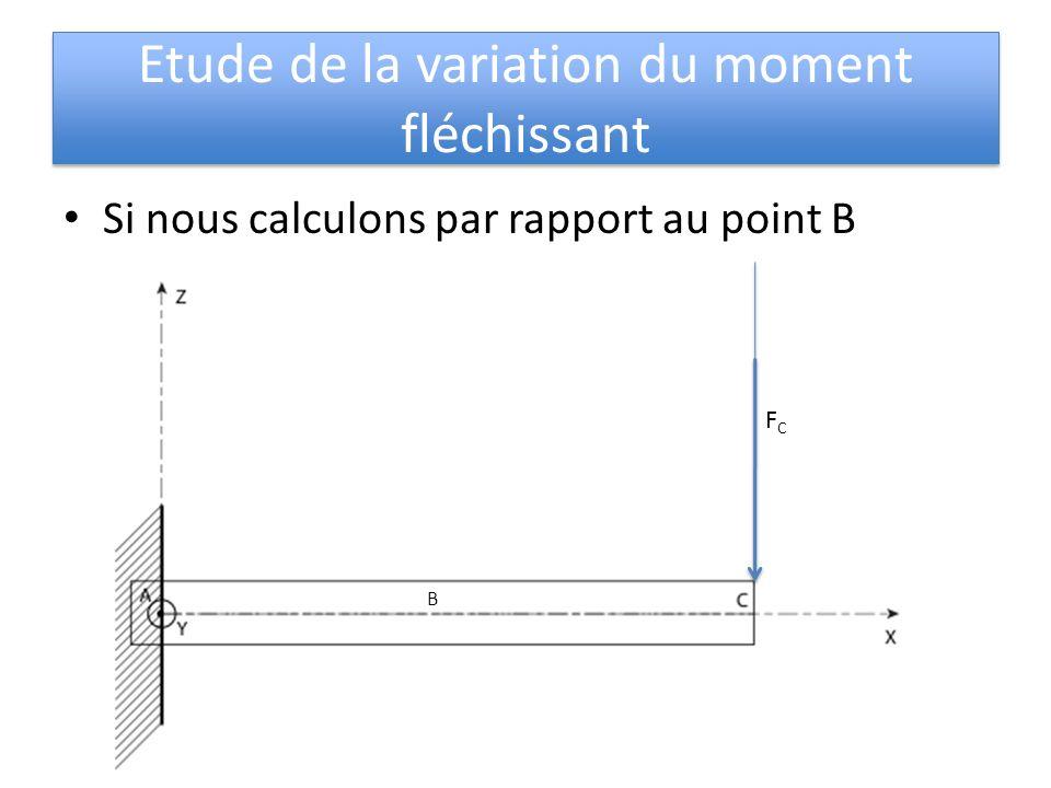 Etude de la variation du moment fléchissant Si nous calculons par rapport au point B B d2d2 FCFC