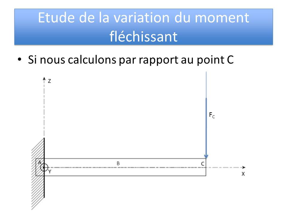 Etude de la variation du moment fléchissant Si nous calculons par rapport au point C B FCFC
