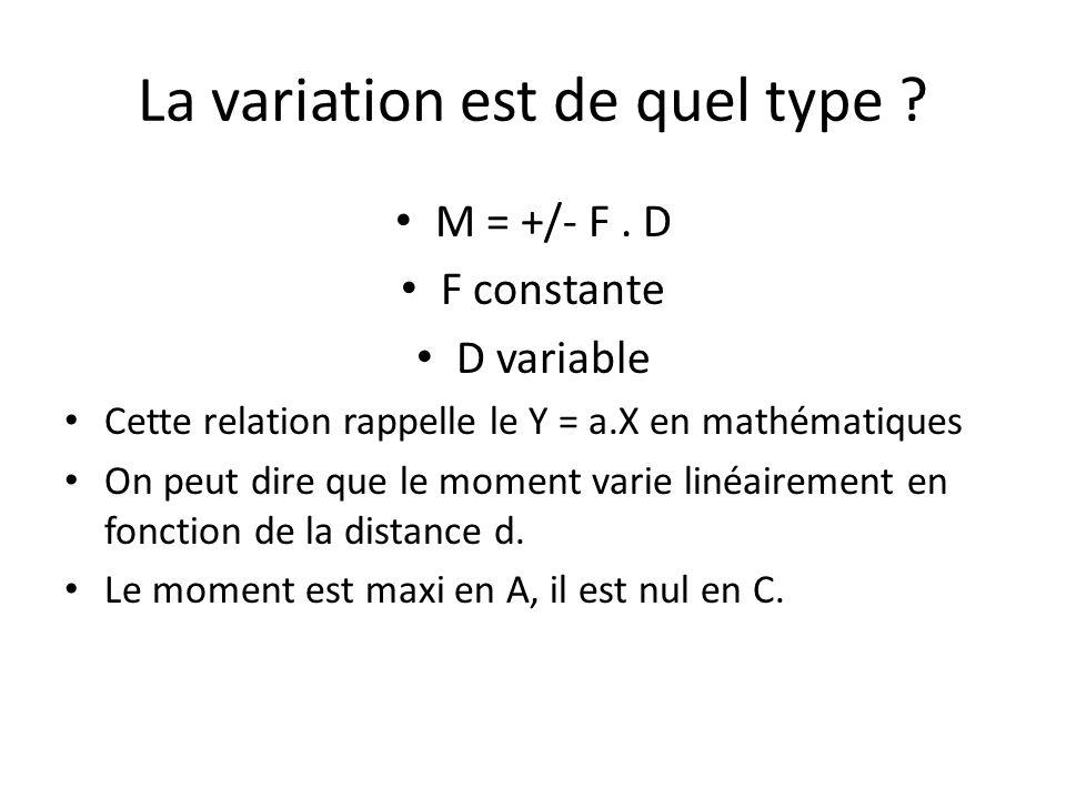 La variation est de quel type ? M = +/- F. D F constante D variable Cette relation rappelle le Y = a.X en mathématiques On peut dire que le moment var