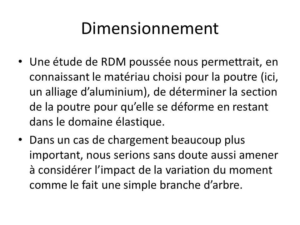 Dimensionnement Une étude de RDM poussée nous permettrait, en connaissant le matériau choisi pour la poutre (ici, un alliage daluminium), de détermine