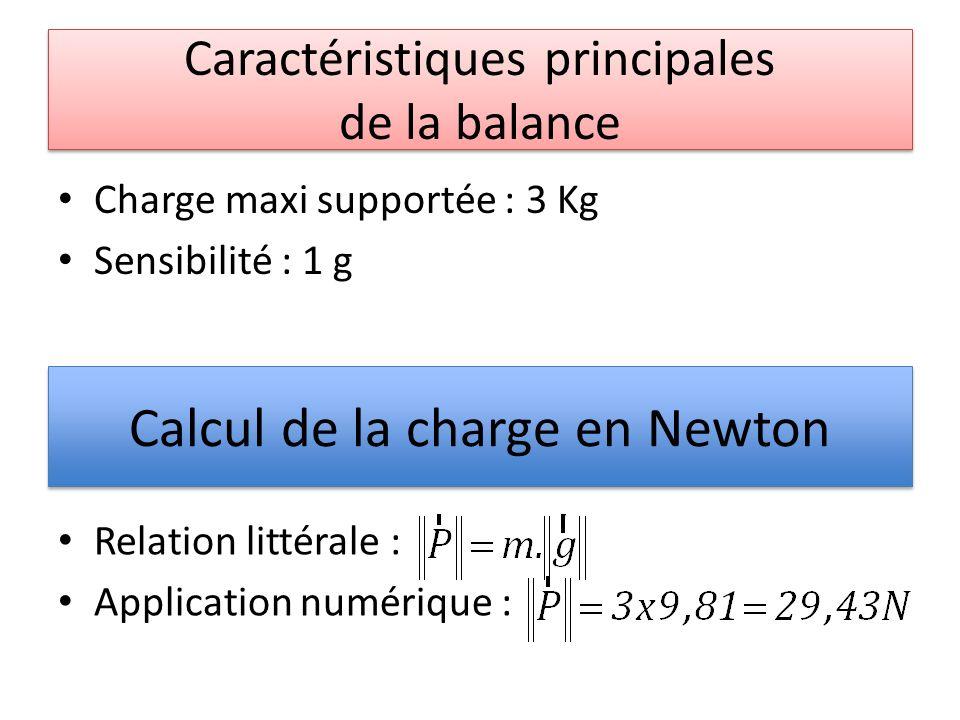 Caractéristiques principales de la balance Charge maxi supportée : 3 Kg Sensibilité : 1 g Calcul de la charge en Newton Relation littérale : Applicati