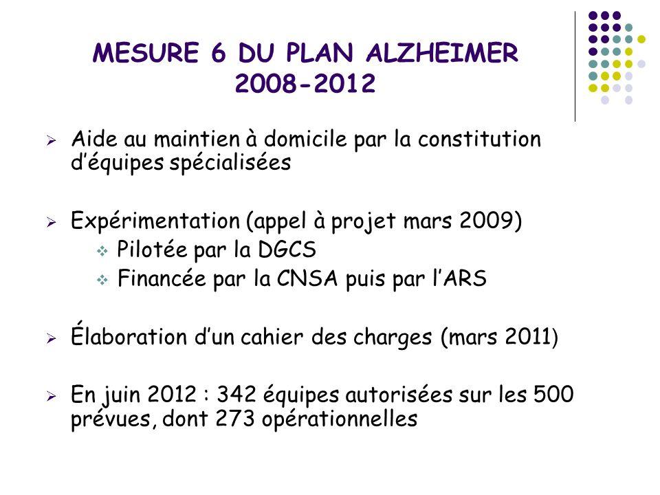 MESURE 6 DU PLAN ALZHEIMER 2008-2012 Aide au maintien à domicile par la constitution déquipes spécialisées Expérimentation (appel à projet mars 2009)