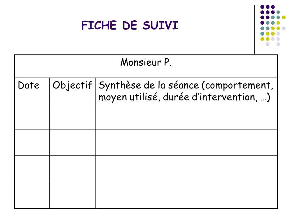 FICHE DE SUIVI Monsieur P. DateObjectifSynthèse de la séance (comportement, moyen utilisé, durée dintervention, …)
