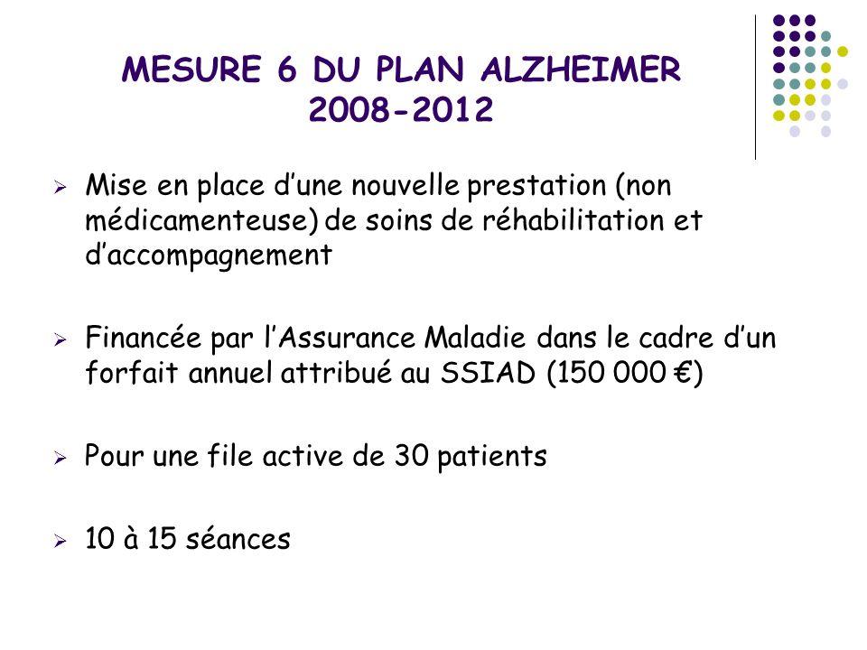 MESURE 6 DU PLAN ALZHEIMER 2008-2012 Mise en place dune nouvelle prestation (non médicamenteuse) de soins de réhabilitation et daccompagnement Financé