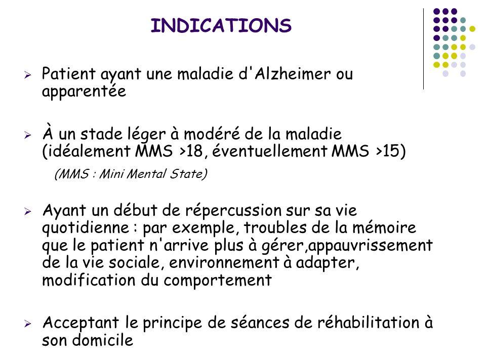 INDICATIONS Patient ayant une maladie d'Alzheimer ou apparentée À un stade léger à modéré de la maladie (idéalement MMS >18, éventuellement MMS >15) (