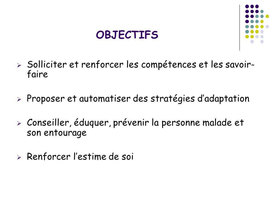 OBJECTIFS Solliciter et renforcer les compétences et les savoir- faire Proposer et automatiser des stratégies dadaptation Conseiller, éduquer, préveni