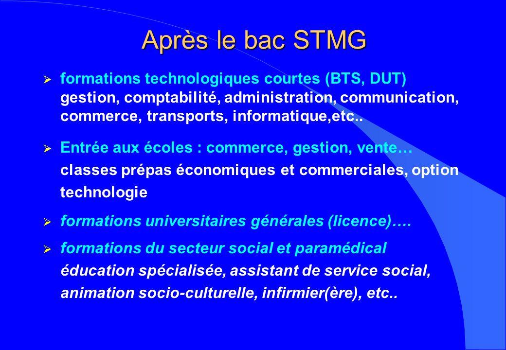 Après le bac STMG formations technologiques courtes (BTS, DUT) gestion, comptabilité, administration, communication, commerce, transports, informatique,etc..