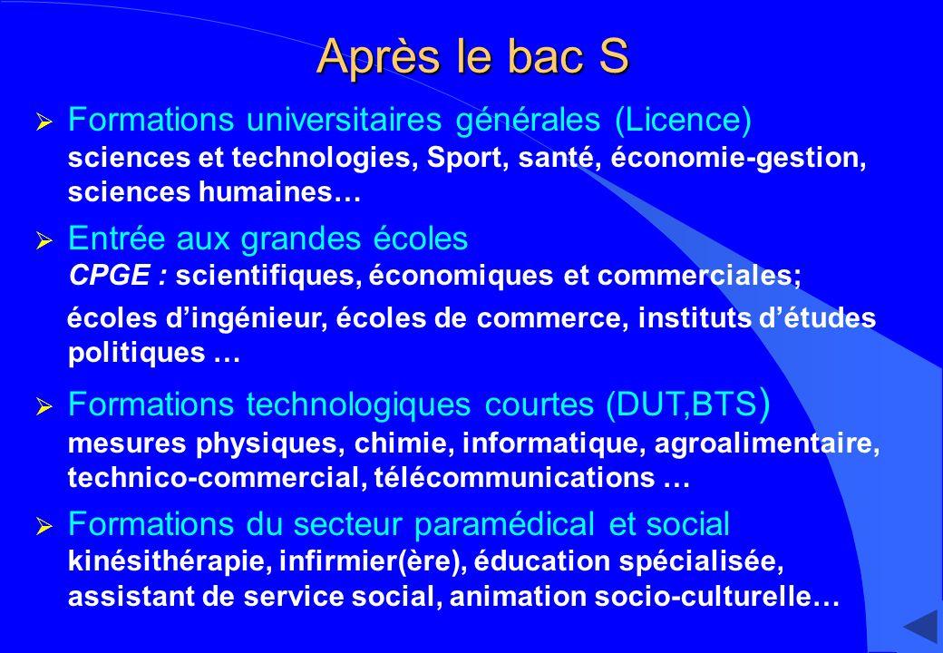 Après le bac S Formations universitaires générales (Licence) sciences et technologies, Sport, santé, économie-gestion, sciences humaines… Entrée aux g