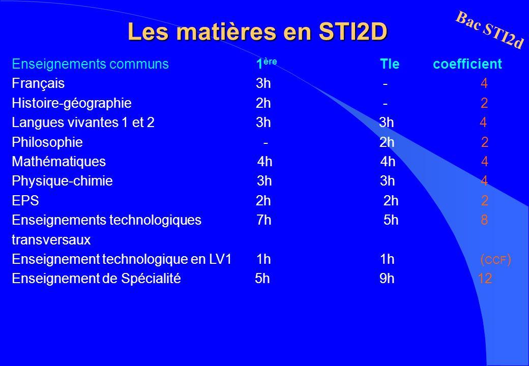 Les matières en STI2D Enseignements communs1 ère Tle coefficient Français 3h - 4 Histoire-géographie2h - 2 Langues vivantes 1 et 2 3h 3h 4 Philosophie - 2h 2 Mathématiques 4h 4h 4 Physique-chimie 3h 3h 4 EPS2h 2h 2 Enseignements technologiques 7h 5h 8 transversaux Enseignement technologique en LV11h 1h ( CCF ) Enseignement de Spécialité 5h 9h 12 Bac STI2d
