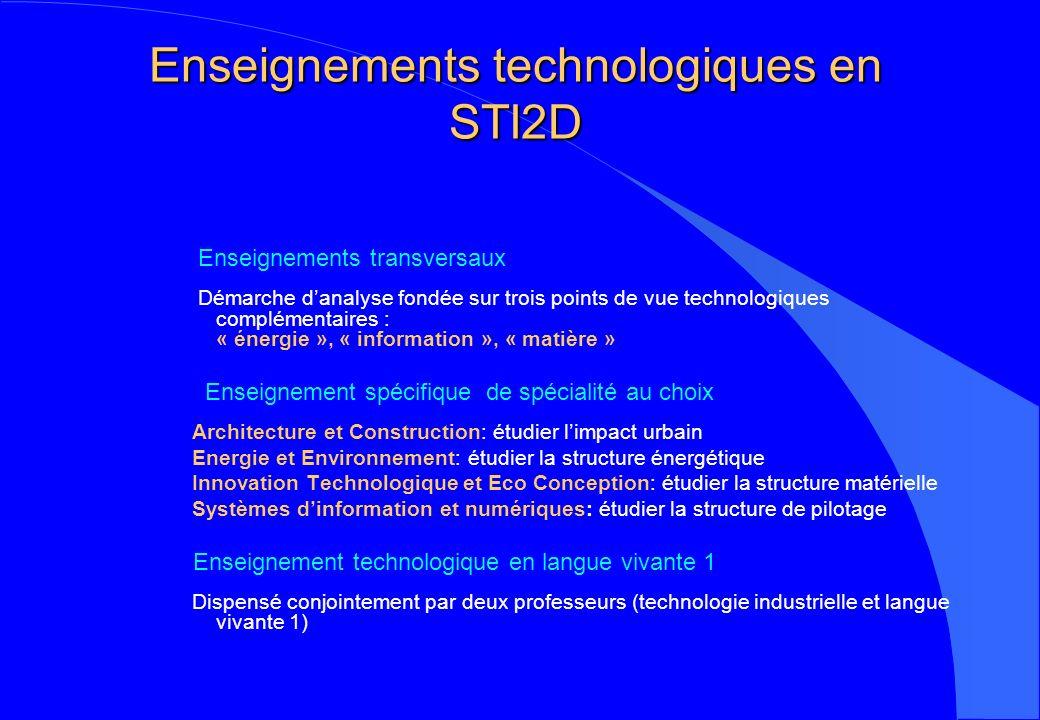 Enseignements technologiques en STI2D Enseignements transversaux Démarche danalyse fondée sur trois points de vue technologiques complémentaires : « é