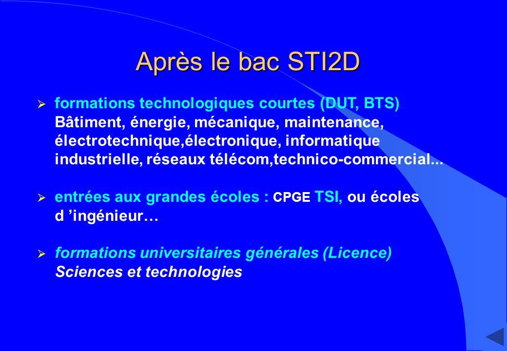 Après le bac STI2D formations technologiques courtes (DUT, BTS) Bâtiment, énergie, mécanique, maintenance, électrotechnique,électronique, informatique industrielle, réseaux télécom,technico-commercial...