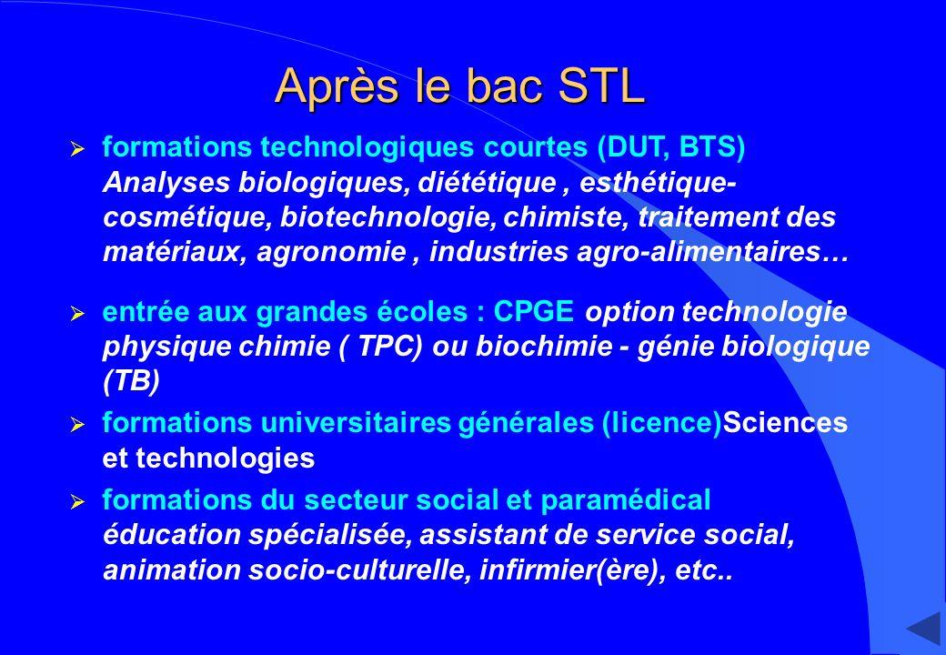 Après le bac STL formations technologiques courtes (DUT, BTS) Analyses biologiques, diététique, esthétique- cosmétique, biotechnologie, chimiste, trai