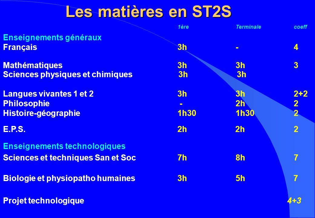 Les matières en ST2S 1èreTerminalecoeff Enseignements généraux Français3h-4 Mathématiques3h3h3 Sciences physiques et chimiques 3h 3h Langues vivantes