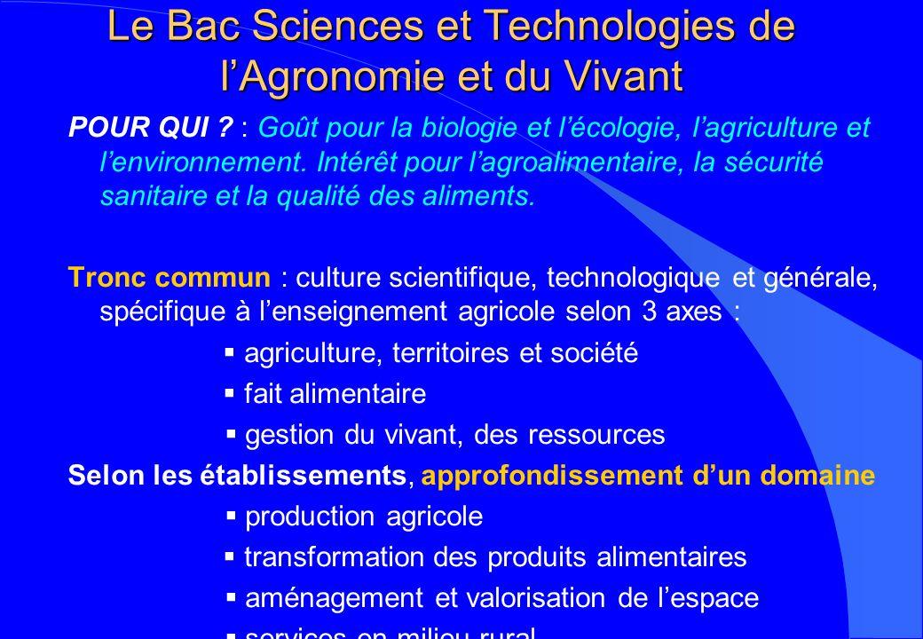 Le Bac Sciences et Technologies de lAgronomie et du Vivant POUR QUI ? : Goût pour la biologie et lécologie, lagriculture et lenvironnement. Intérêt po