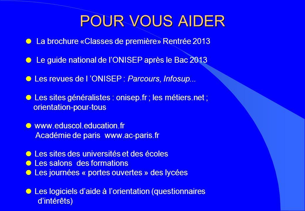 POUR VOUS AIDER La brochure «Classes de première» Rentrée 2013 Le guide national de lONISEP après le Bac 2013 Les revues de l ONISEP : Parcours, Infos