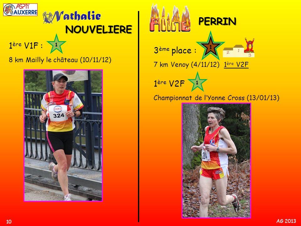 AG 2013 PERRIN 1 ère V2F Championnat de lYonne Cross (13/01/13) 3 ème place : 7 km Venoy (4/11/12) 1 ère V2F 1 10 NOUVELIERE 1 ère V1F : 8 km Mailly l