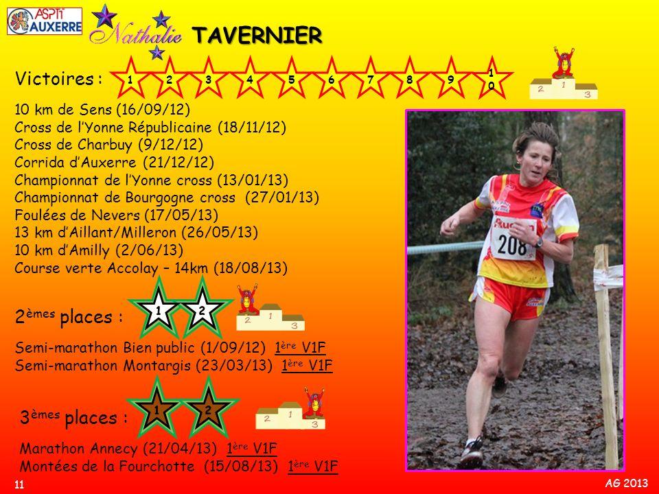AG 2013 TAVERNIER Victoires : 10 km de Sens (16/09/12) Cross de lYonne Républicaine (18/11/12) Cross de Charbuy (9/12/12) Corrida dAuxerre (21/12/12)