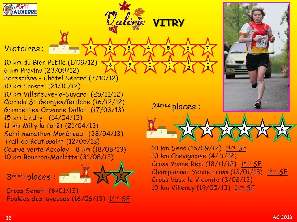AG 2013 2 èmes places : 10 km Sens (16/09/12) 1 ère SF 10 km Chevignoise (4/11/12) Cross Yonne Rép. (18/11/12) 1 ère SF Championnat Yonne cross (13/01