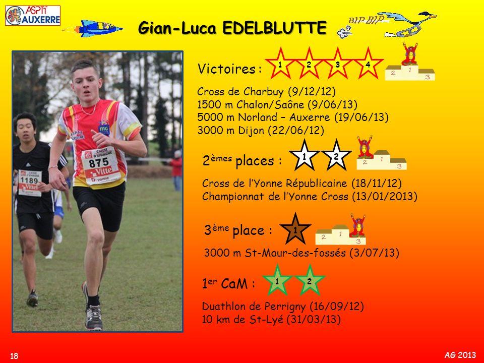 AG 2013 Gian-Luca EDELBLUTTE 18 Victoires : Cross de Charbuy (9/12/12) 1500 m Chalon/Saône (9/06/13) 5000 m Norland – Auxerre (19/06/13) 3000 m Dijon