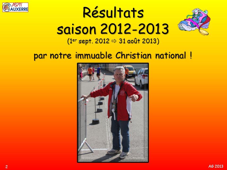 AG 2013 Résultats saison 2012-2013 (1 er sept. 2012 31 août 2013) par notre immuable Christian national ! 2