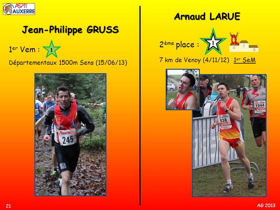 AG 2013 Arnaud LARUE 2 ème place : 7 km de Venoy (4/11/12) 1 er SeM Jean-Philippe GRUSS 1 er Vem : Départementaux 1500m Sens (15/06/13) 21