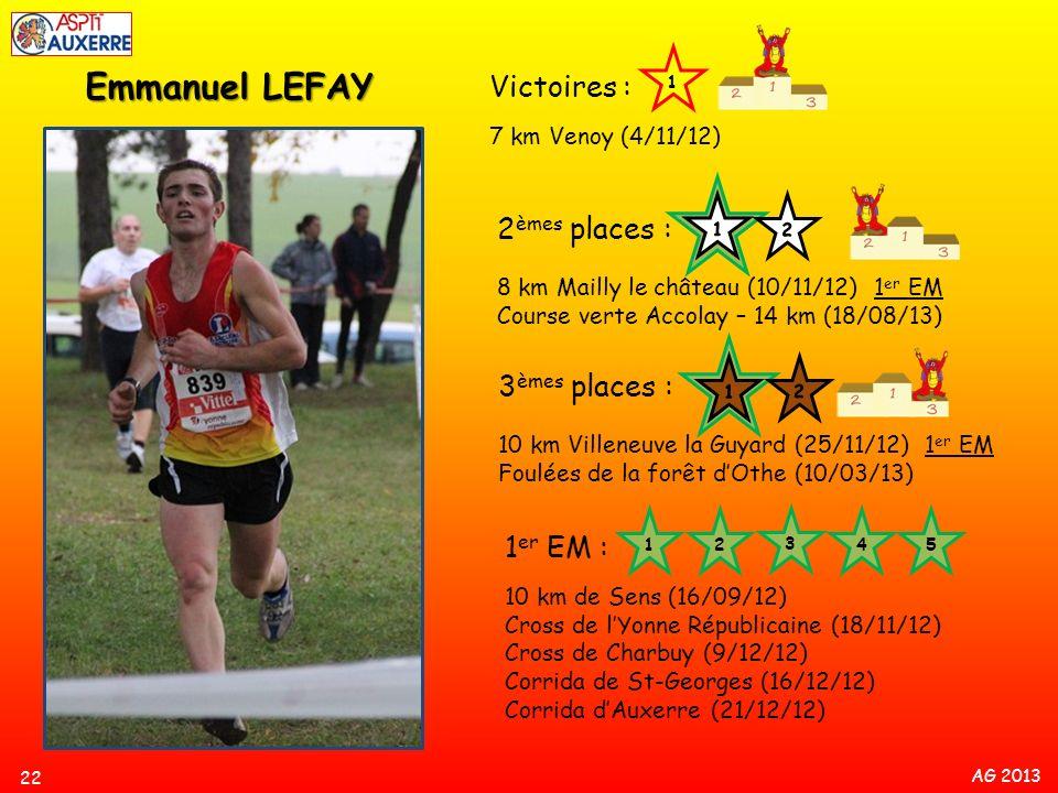 AG 2013 22 Emmanuel LEFAY Victoires : 7 km Venoy (4/11/12) 2 èmes places : 8 km Mailly le château (10/11/12) 1 er EM Course verte Accolay – 14 km (18/