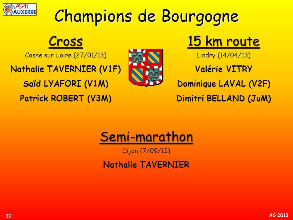 AG 2013 Champions de Bourgogne 30 Cross Cosne sur Loire (27/01/13) Nathalie TAVERNIER (V1F) Saïd LYAFORI (V1M) Patrick ROBERT (V3M) Semi-marathon Dijo