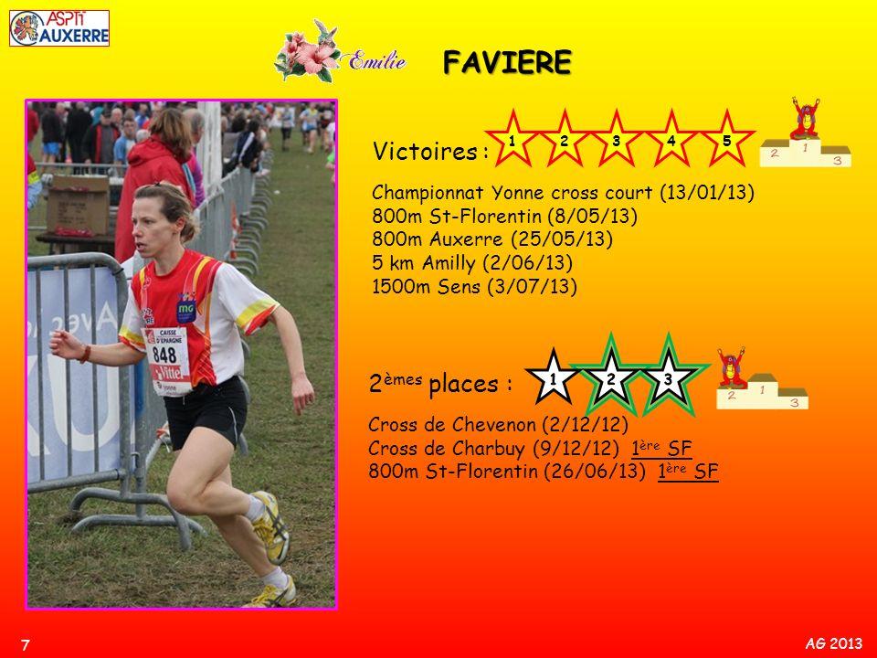 AG 2013 7 FAVIERE Victoires : Championnat Yonne cross court (13/01/13) 800m St-Florentin (8/05/13) 800m Auxerre (25/05/13) 5 km Amilly (2/06/13) 1500m