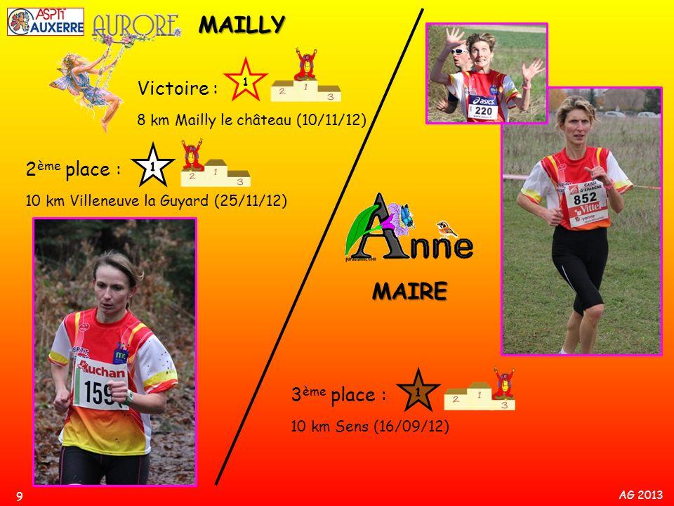 AG 2013 3 ème place : 10 km Sens (16/09/12) MAIRE 9 MAILLY 1 2 ème place : 10 km Villeneuve la Guyard (25/11/12) Victoire : 8 km Mailly le château (10