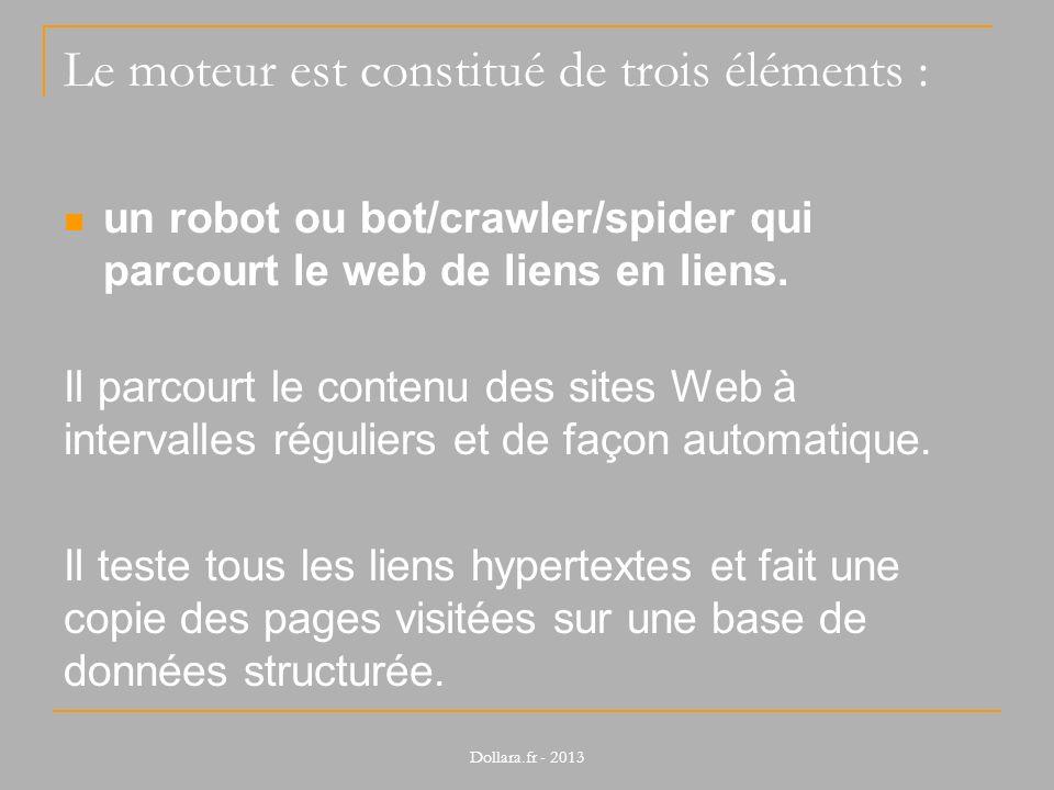 Le moteur est constitué de trois éléments : un robot ou bot/crawler/spider qui parcourt le web de liens en liens. Il parcourt le contenu des sites Web