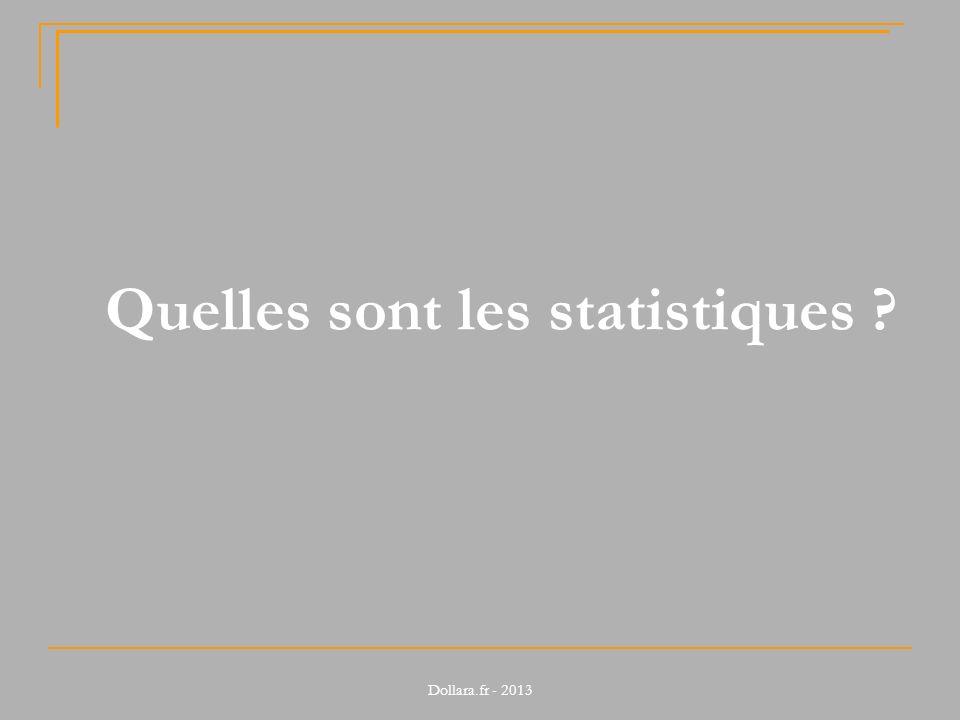 Quelles sont les statistiques ?
