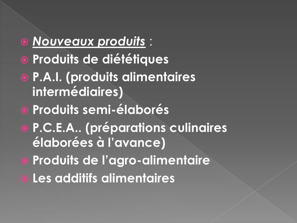 Nouveaux produits : Produits de diététiques P.A.I. (produits alimentaires intermédiaires) Produits semi-élaborés P.C.E.A.. (préparations culinaires él