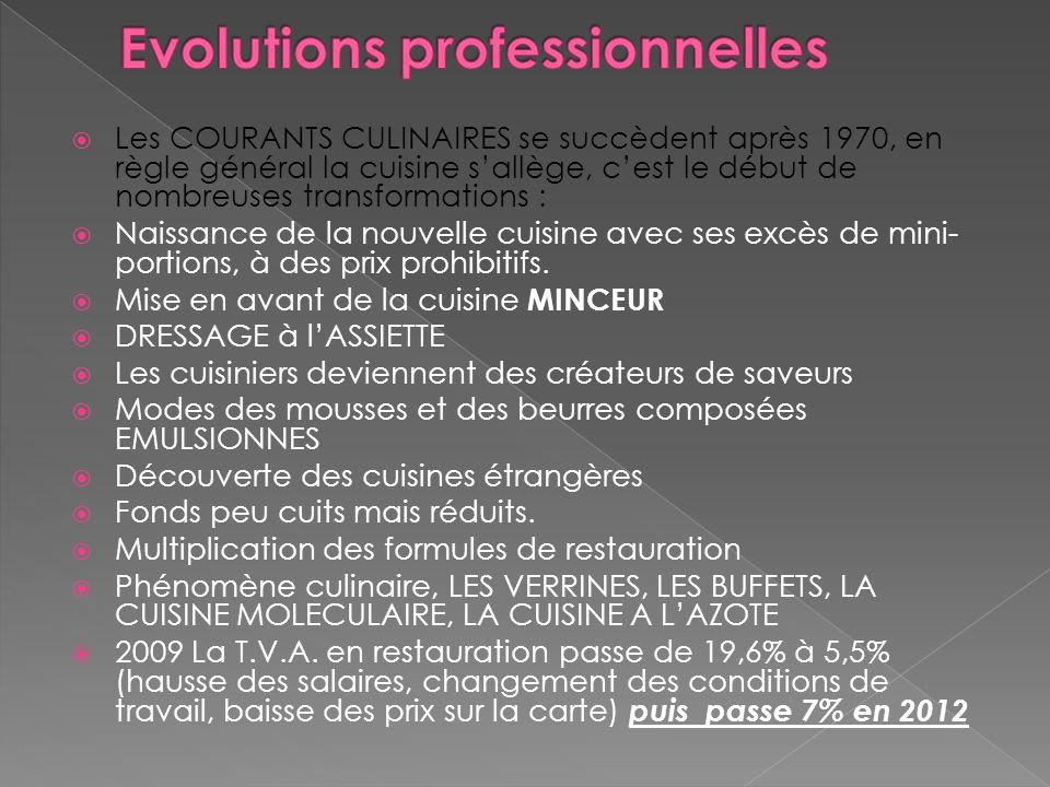 Les COURANTS CULINAIRES se succèdent après 1970, en règle général la cuisine sallège, cest le début de nombreuses transformations : Naissance de la no