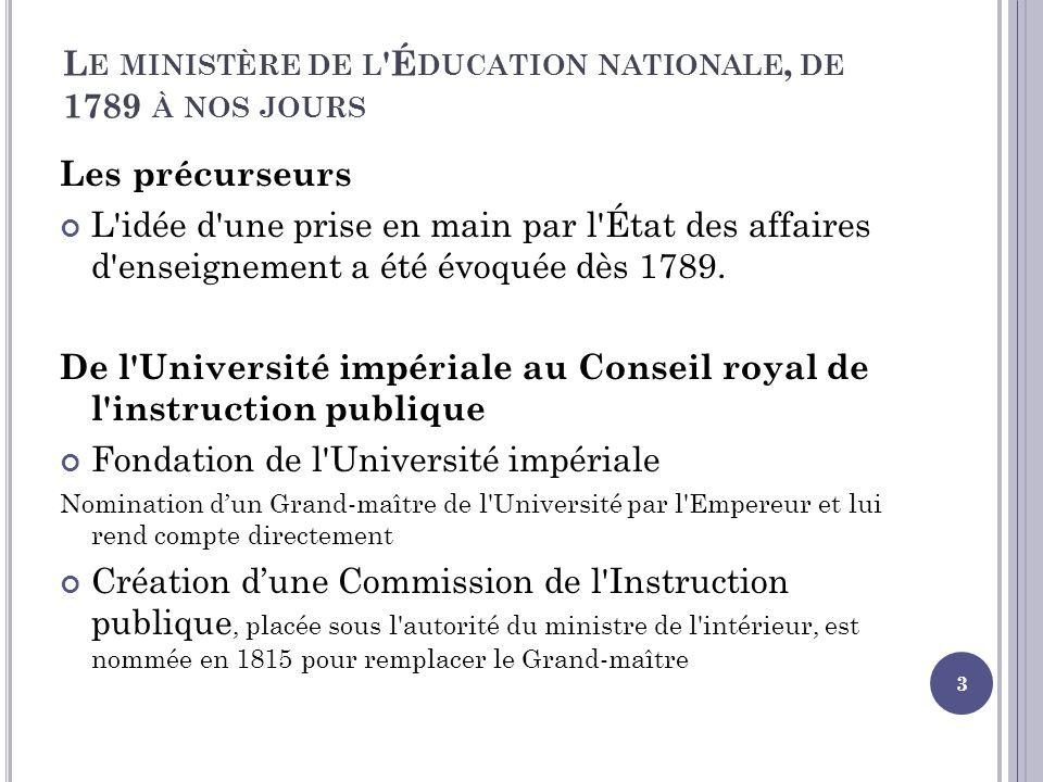L E MINISTÈRE DE L 'É DUCATION NATIONALE, DE 1789 À NOS JOURS Les précurseurs L'idée d'une prise en main par l'État des affaires d'enseignement a été