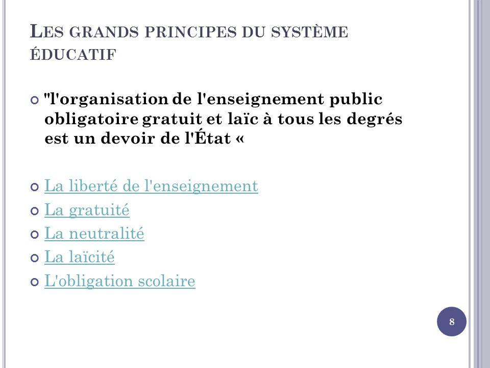 L ES GRANDS PRINCIPES DU SYSTÈME ÉDUCATIF