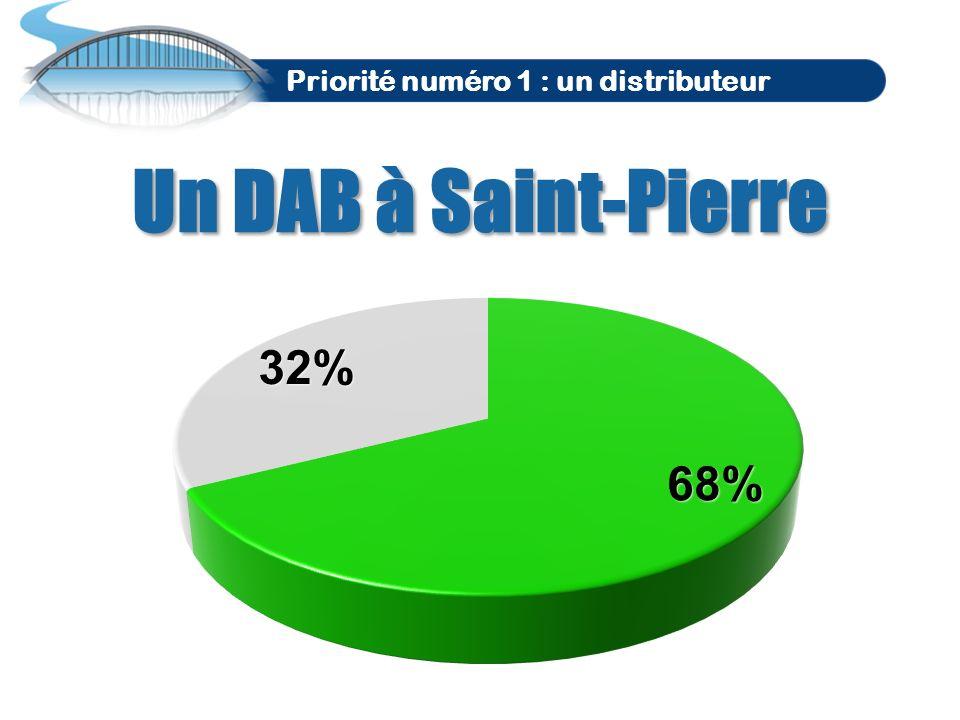 Un DAB à Saint-Pierre La priorité numéro 1 : un distributeur de billets !