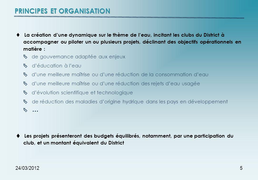24/03/20125 La création dune dynamique sur le thème de leau, incitant les clubs du District à accompagner ou piloter un ou plusieurs projets, déclinan