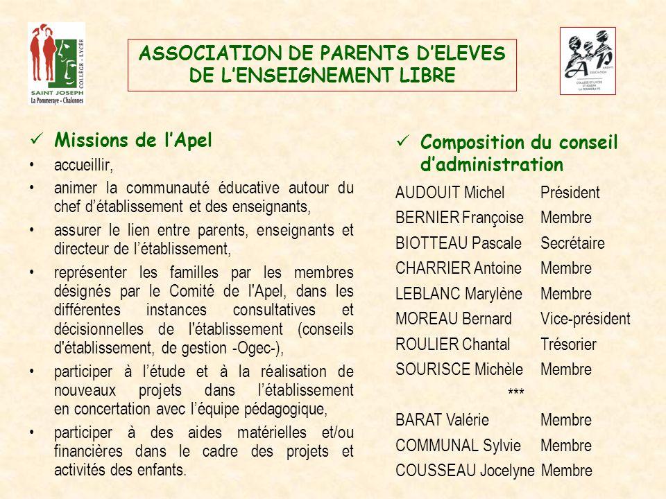 Missions de lApel accueillir, animer la communauté éducative autour du chef détablissement et des enseignants, assurer le lien entre parents, enseigna