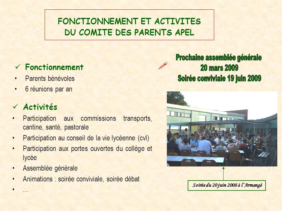Fonctionnement Parents bénévoles 6 réunions par an FONCTIONNEMENT ET ACTIVITES DU COMITE DES PARENTS APEL Activités Participation aux commissions tran