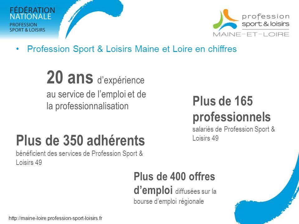 Profession Sport & Loisirs Maine et Loire en chiffres http://maine-loire.profession-sport-loisirs.fr 20 ans dexpérience au service de lemploi et de la