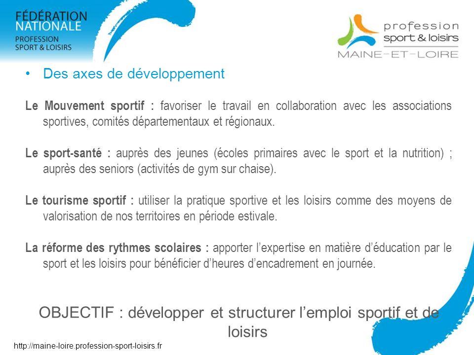 Des axes de développement Le Mouvement sportif : favoriser le travail en collaboration avec les associations sportives, comités départementaux et régi
