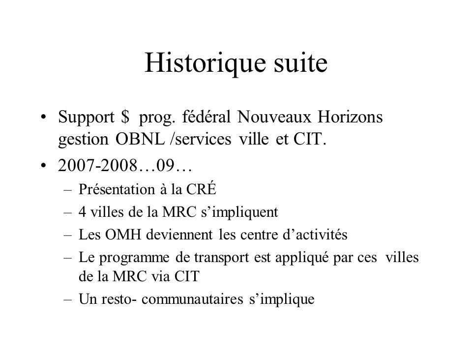 Historique suite Support $ prog. fédéral Nouveaux Horizons gestion OBNL /services ville et CIT.
