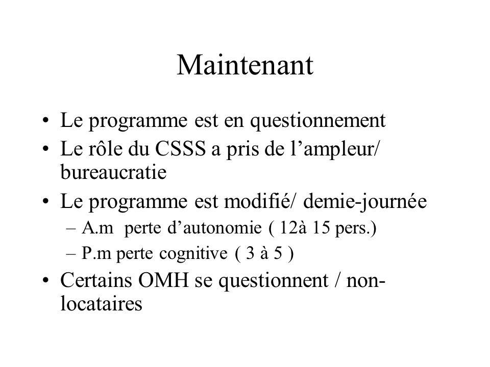 Maintenant Le programme est en questionnement Le rôle du CSSS a pris de lampleur/ bureaucratie Le programme est modifié/ demie-journée –A.m perte dautonomie ( 12à 15 pers.) –P.m perte cognitive ( 3 à 5 ) Certains OMH se questionnent / non- locataires