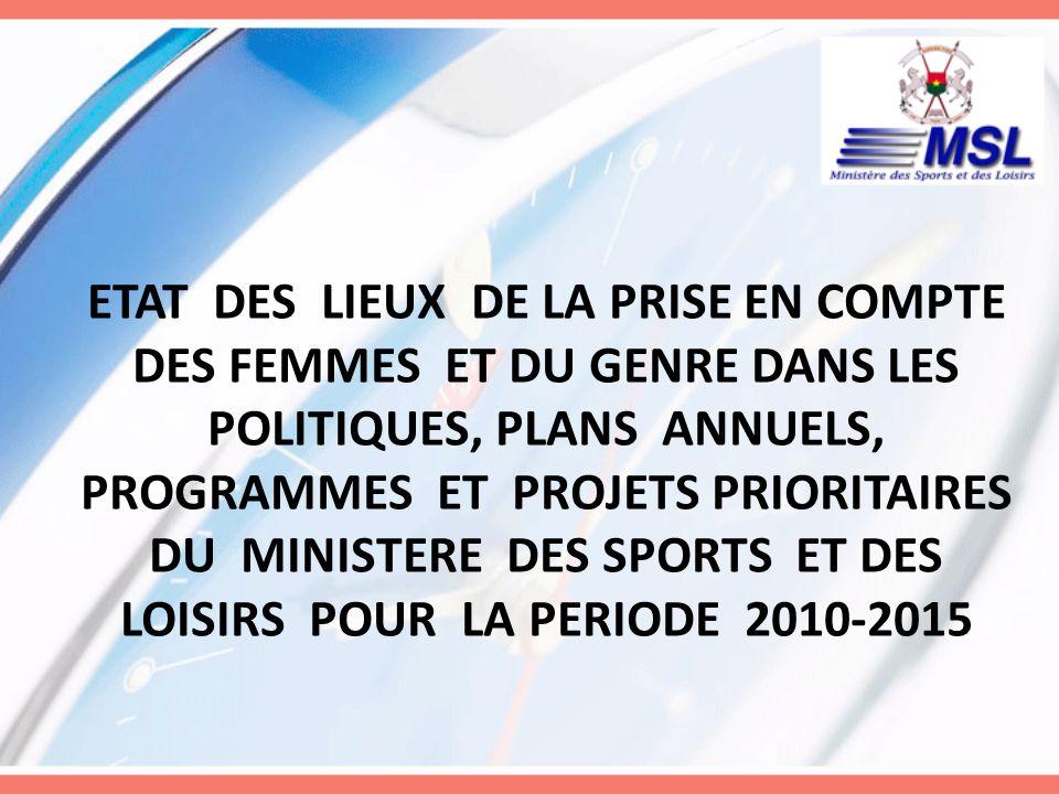 Introduction La problématique relative à la politique Genre au Burkina Faso se veut un cadre de référence et dorientation pour tous les acteurs intervenant en faveur de lEquité et de lEgalité de genre en relation avec les départements ministériels.