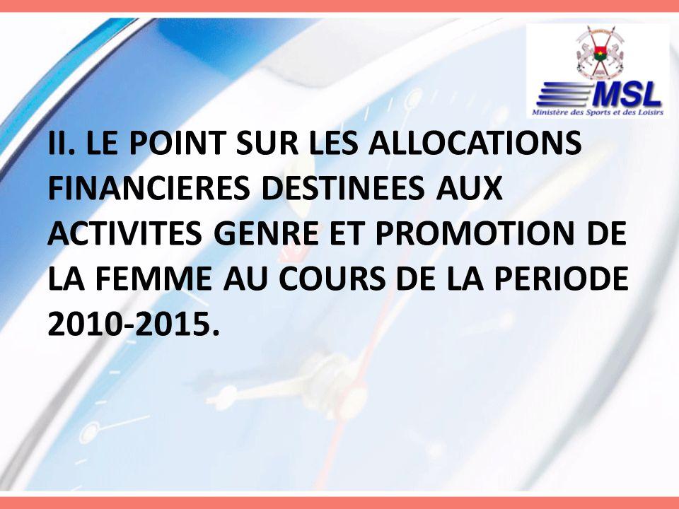 II. LE POINT SUR LES ALLOCATIONS FINANCIERES DESTINEES AUX ACTIVITES GENRE ET PROMOTION DE LA FEMME AU COURS DE LA PERIODE 2010-2015.